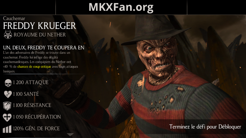 Caractéristiques de Freddy Krueger Cauchemar