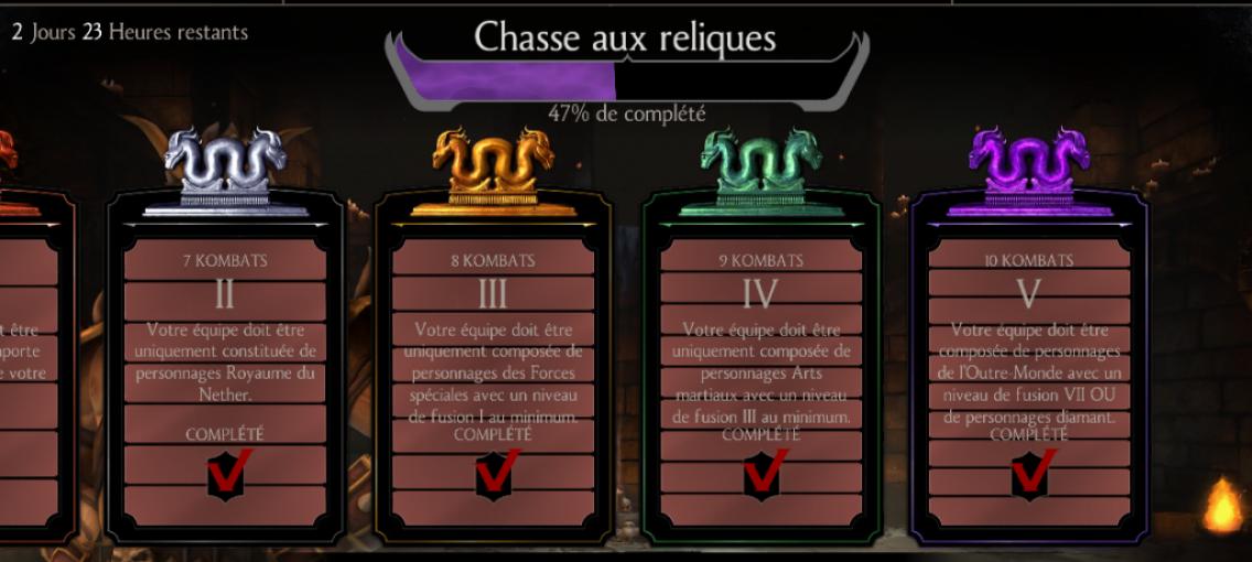 Chasse aux reliques : fin des ascensions