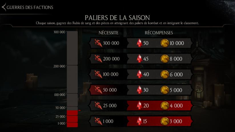MAJ Guerres des factions : Récompenses du palier 2/6