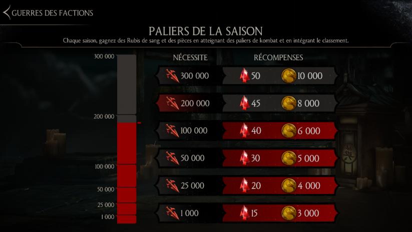 MAJ Guerres des factions : Récompenses du palier 4/6